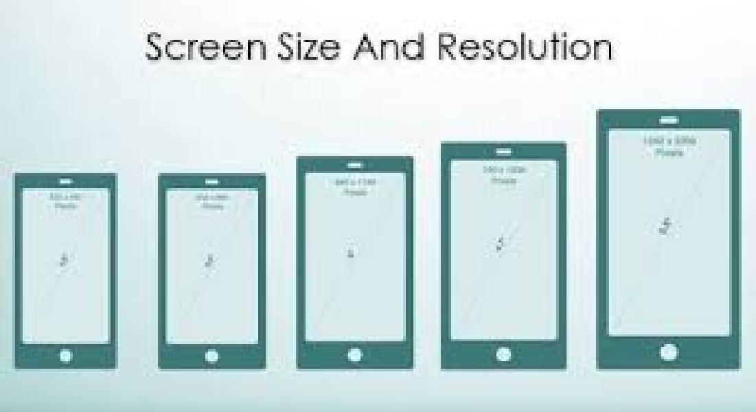 Tips Mengubah Resolusi Layar Android Dengan Aplikasi Tekno Esportsku